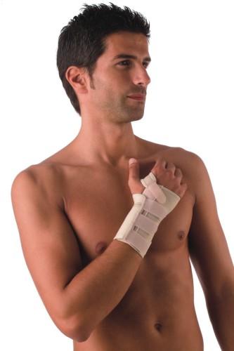 Stabilizatory ortopedyczne RelaxSan