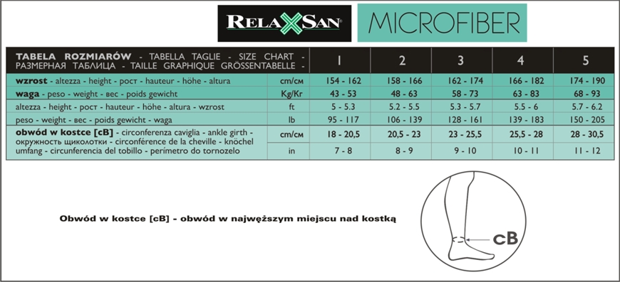 tabela-rozmiarów-RelaxSan-Microfiber