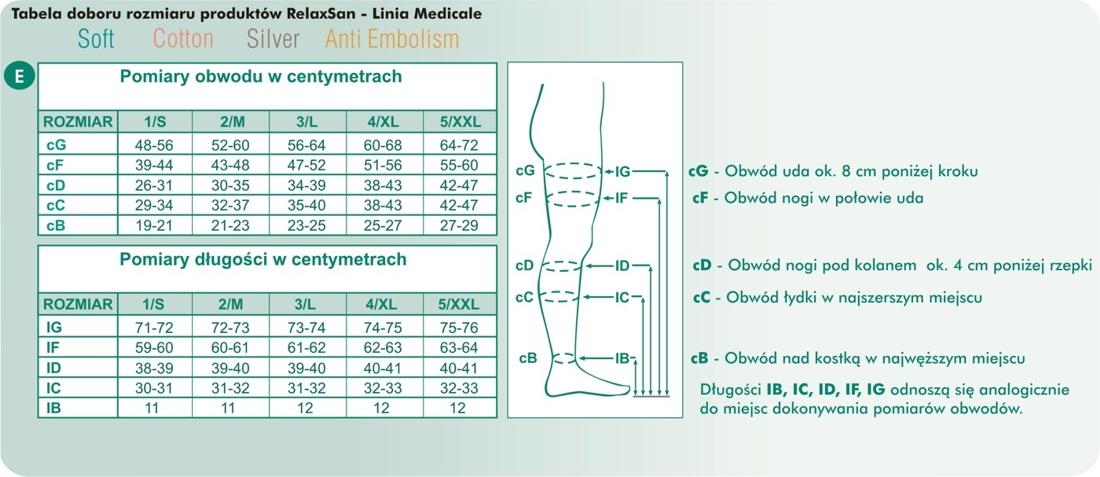 Tabela rozmiarów Relaxsan Medicale Soft
