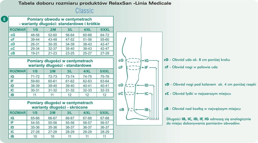 Tabela rozmiarów Relaxsan Medicale Classic
